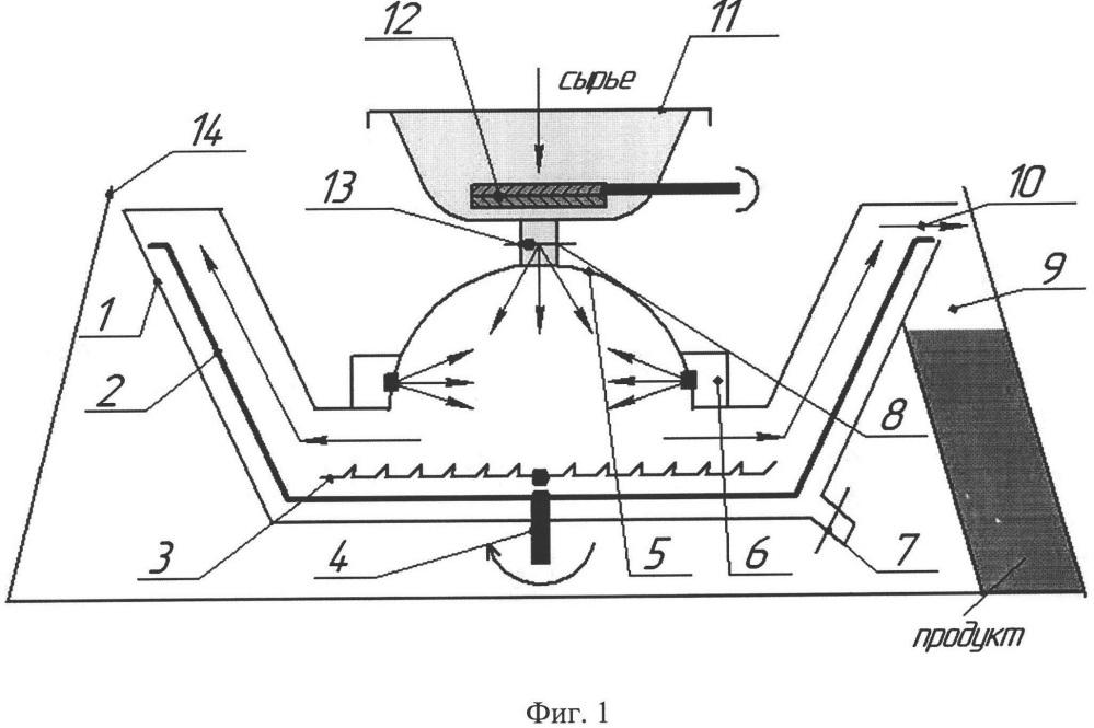 Свч установка с тороидальным резонатором для термообработки отходов яиц