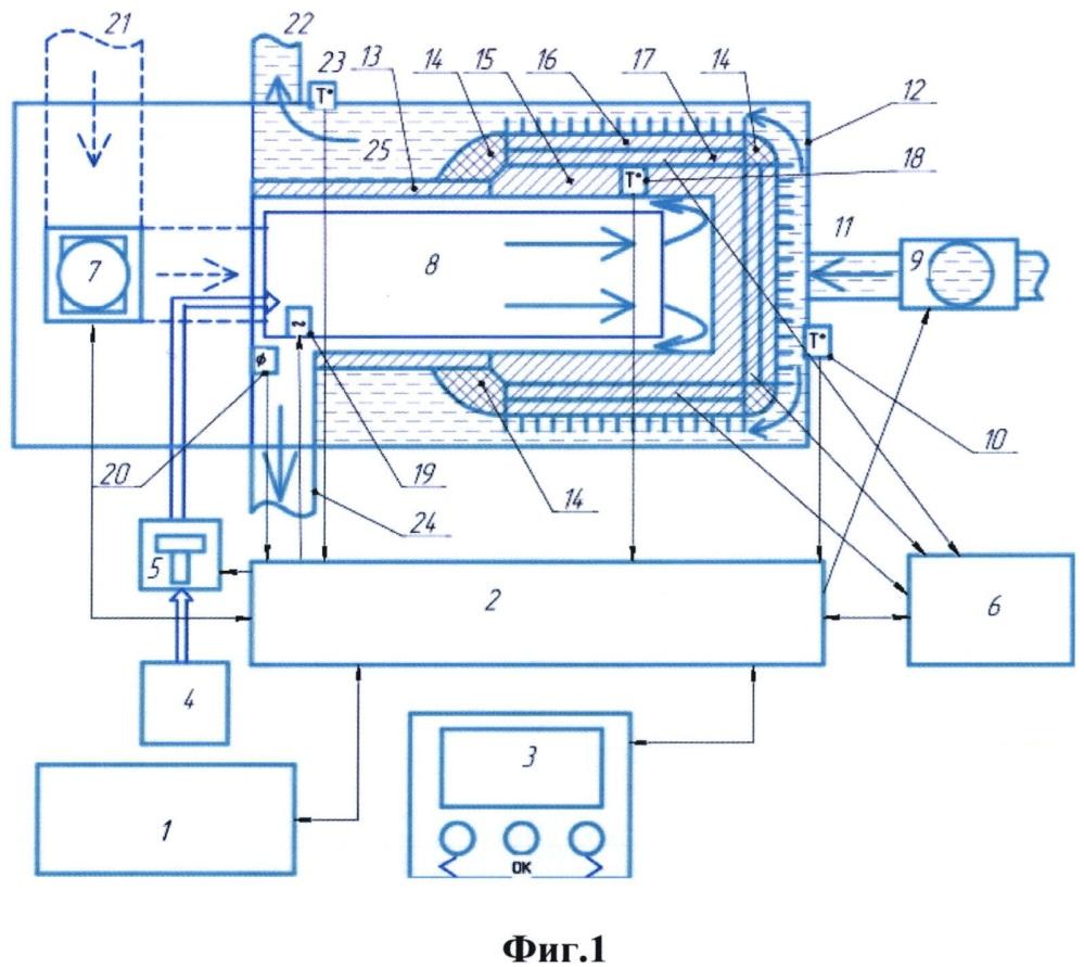 Отопительная установка со встроенным термогенератором