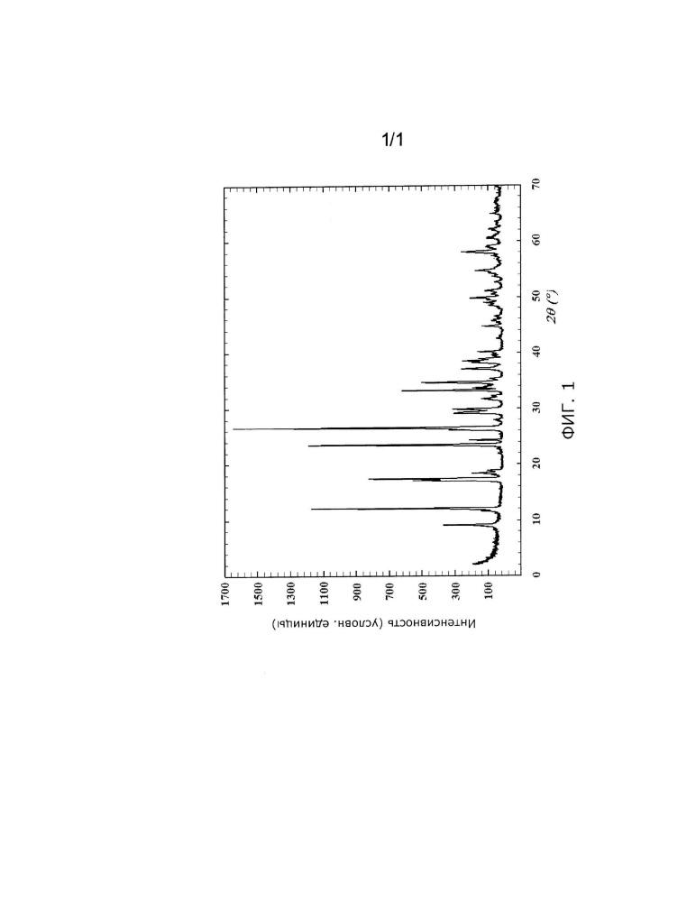 Кристаллический оксигидроксид-молибдат переходного металла