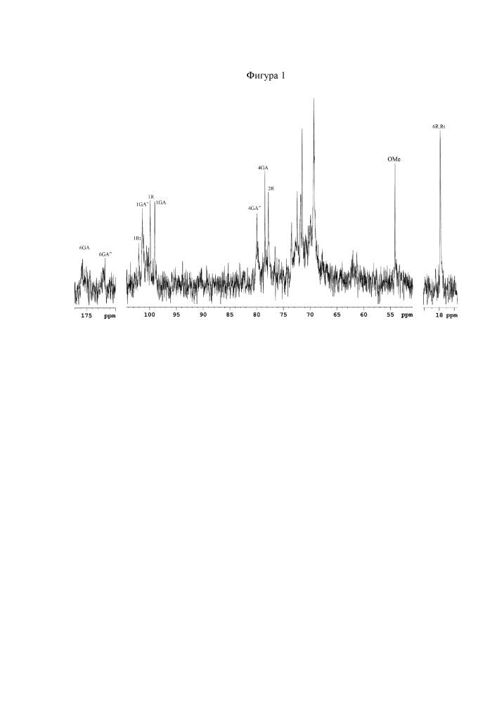 Средство на основе l-рамнопиранозил-6-o-метил-d-галактуронана, обладающее гиполипидемической активностью