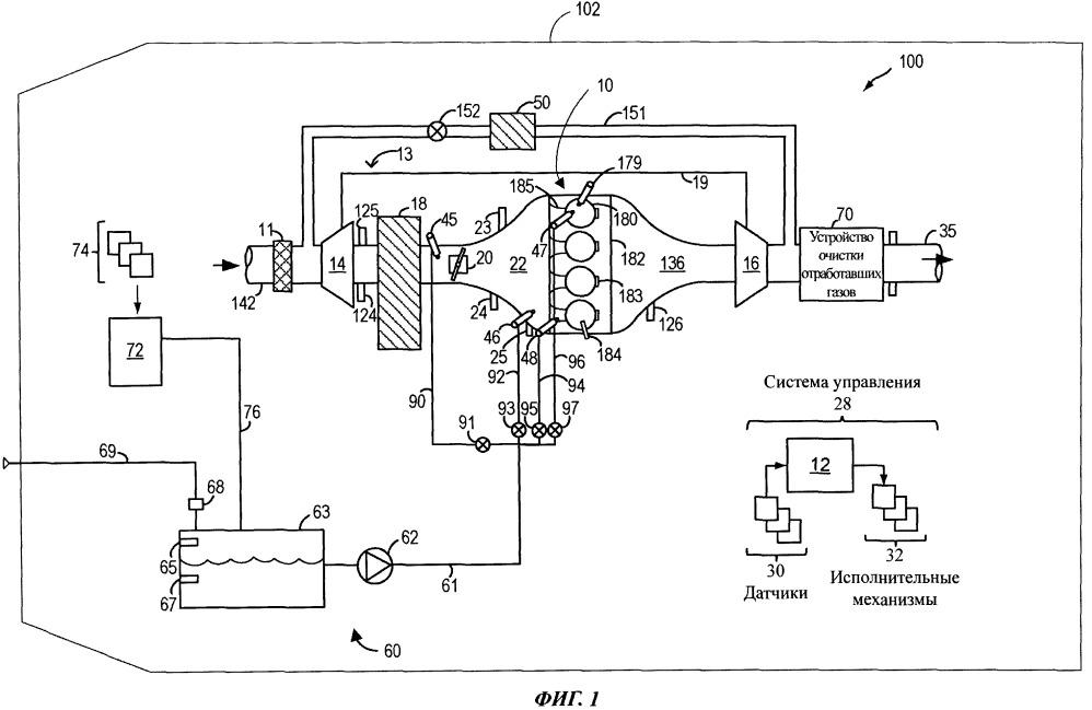 Способ и система для выбора места впрыска воды в двигатель