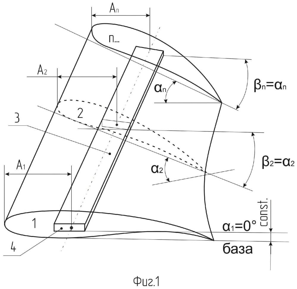 Способ изготовления пространственной модели лопасти осевого вентилятора