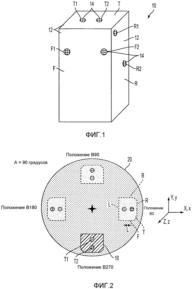 Определение характеристик теплового расширения станка с чпу