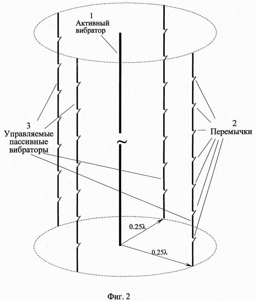 Антенное устройство с переключаемой диаграммой направленности