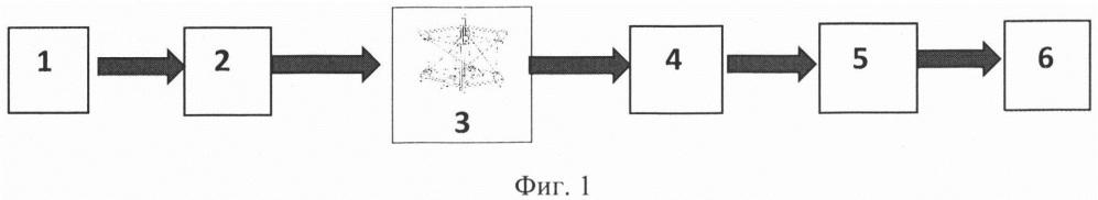 Ультразвуковой анемометр