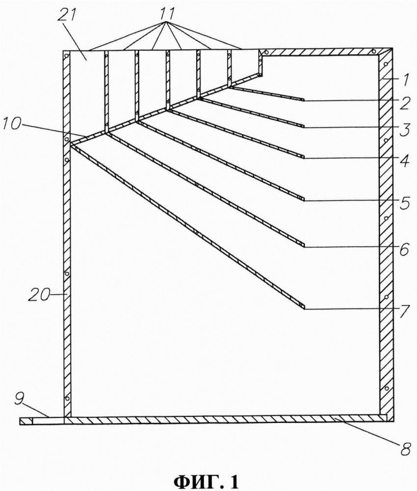 Устройство для определения статического и динамического трений сыпучих материалов