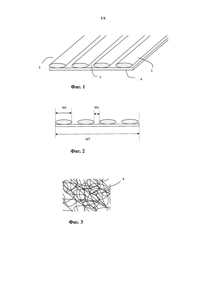 Лентовидный сухой волокнистый армирующий материал