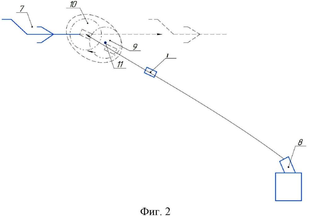 Способ двухфакторного функционального подавления беспилотного летательного аппарата