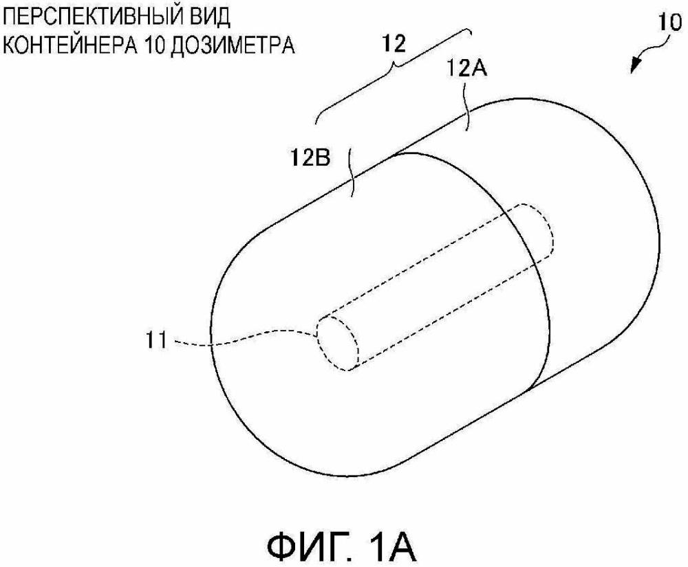 Контейнер дозиметра и элемент для измерения дозы