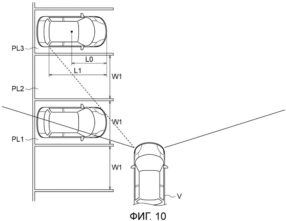 Способ и устройство обнаружения мест для парковки