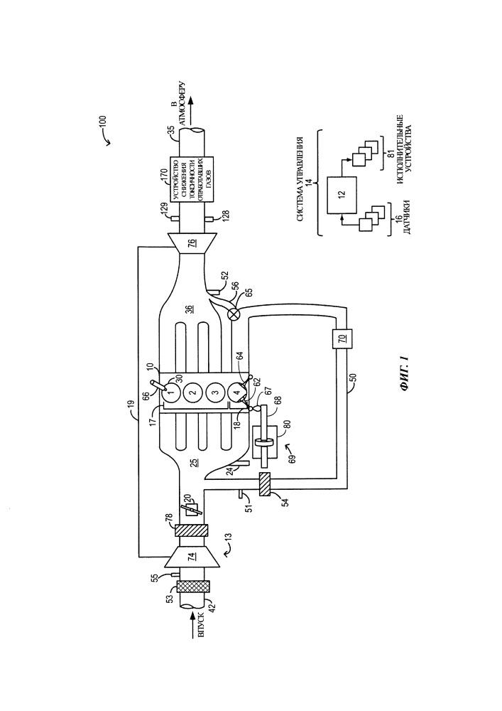 Система и способ изменения интервалов между вспышками в цилиндрах двигателя с рециркуляцией отработавших газов (варианты)