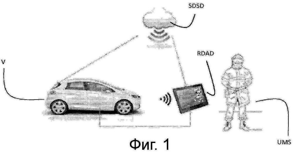 Способ оказания помощи по меньшей мере одному пострадавшему при аварии транспортного средства и соответствующая система оказания помощи