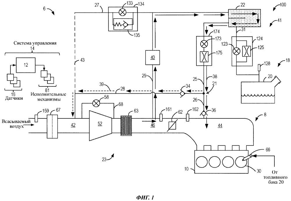 Способ (варианты) и система для продувки угольного фильтра для паров топлива