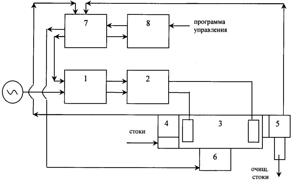 Устройство для очистки сточных вод асимметричным током