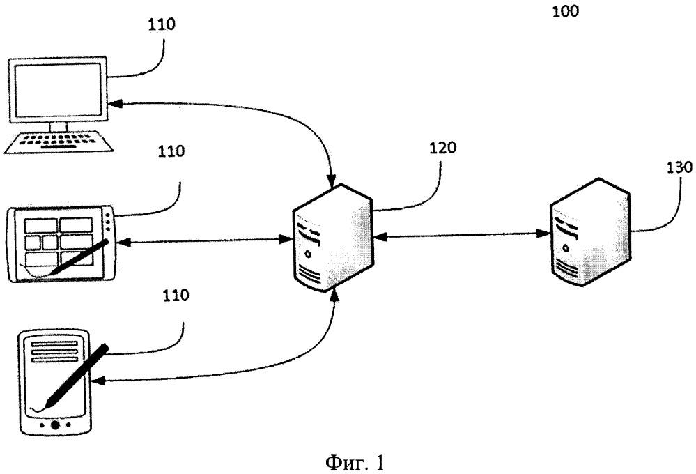 Способ использования системы определения тематики документов для целей информационной безопасности