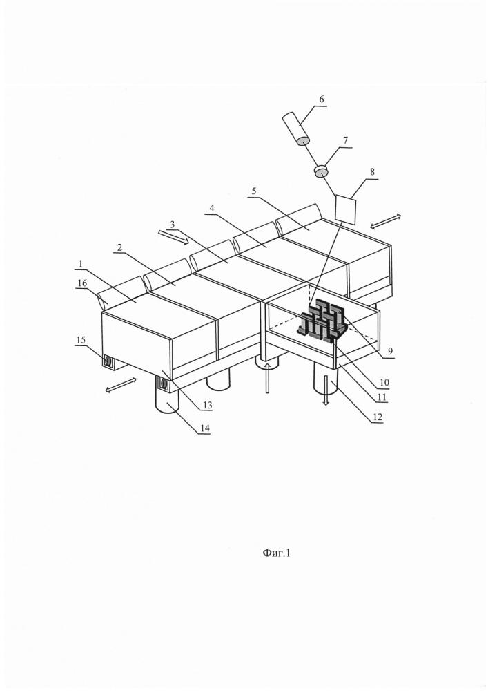 3d-принтер для печати изделий, состоящих из различных по электрофизическим свойствам материалов