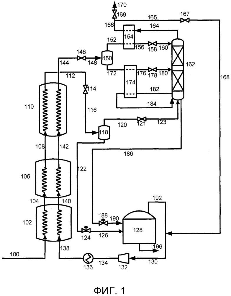 Способ (варианты) и устройство (варианты) для получения обедненного азотом продукта спг