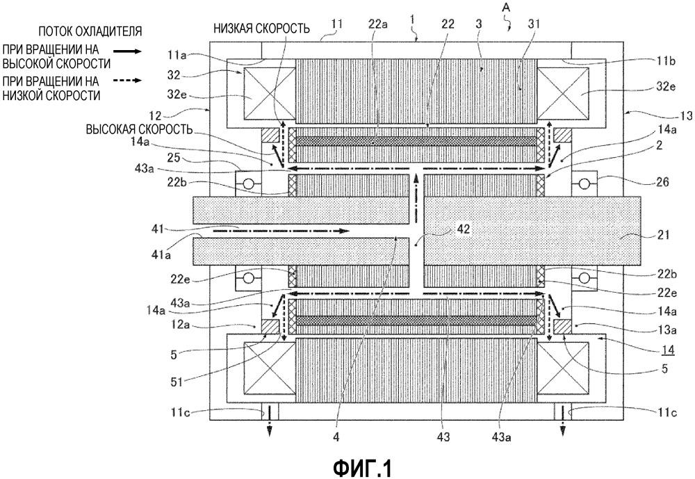 Охлаждающая конструкция для динамоэлектрической машины