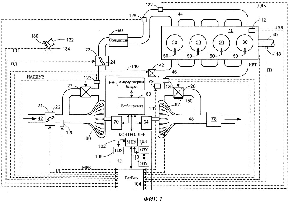 Способ эксплуатации датчика кислорода (варианты)