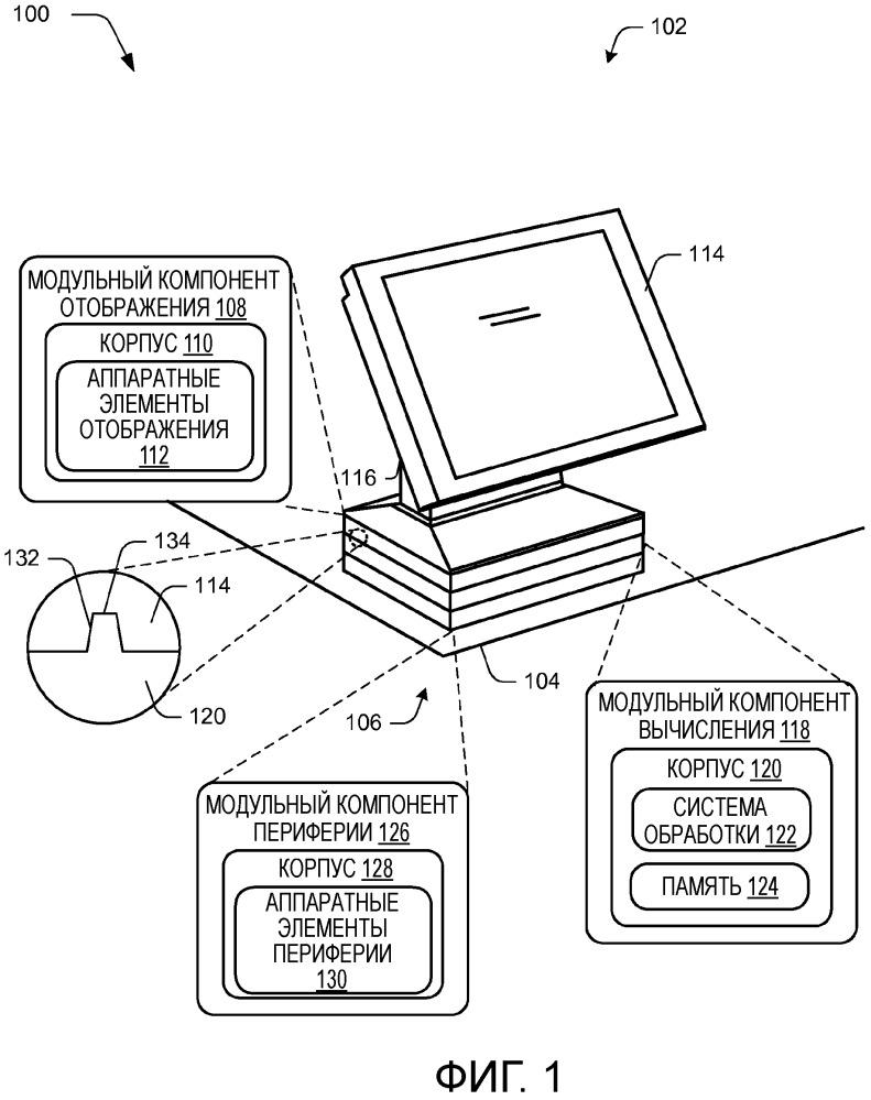 Модульное вычислительное устройство