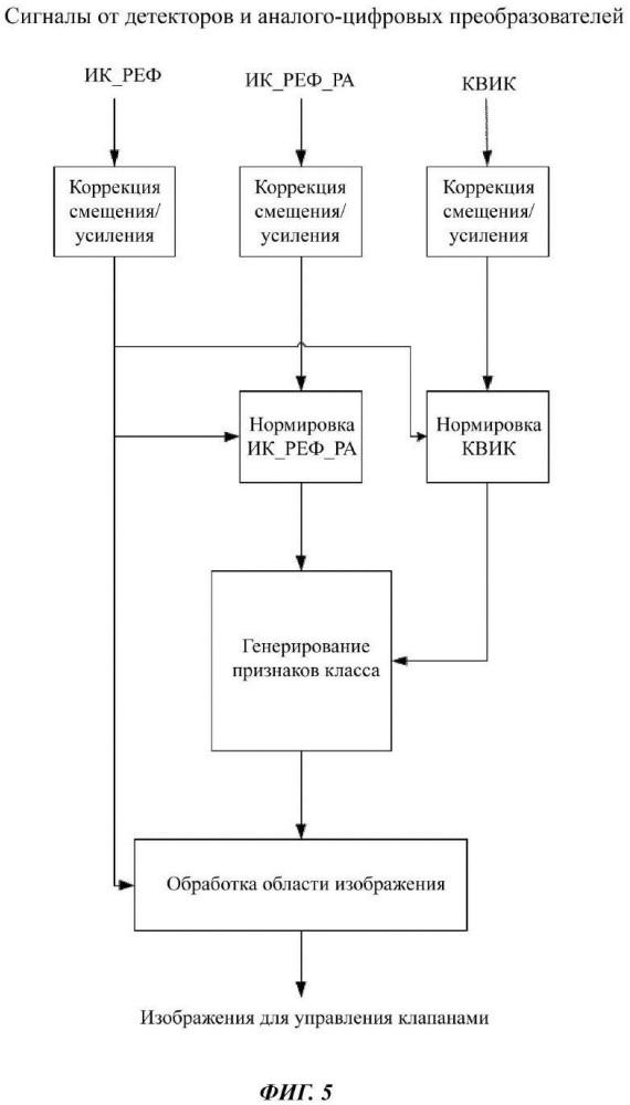 Способ и система для детектирования идентификатора алмаза