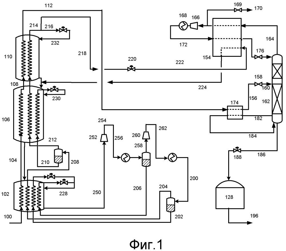 Способ сжижения сырьевого потока природного газа и удаления из него азота и устройство (варианты) для его осуществления
