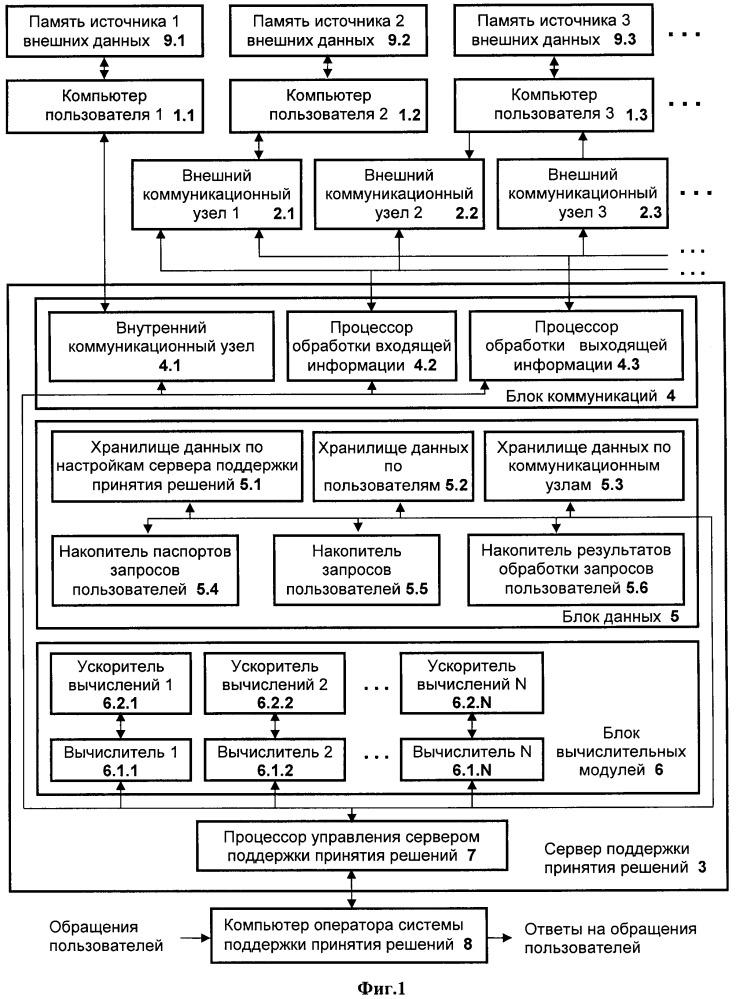 Автоматизированная информационная система поддержки принятия решений по формированию портфелей инвестиций на основе поиска и анализа эффективного множества решений