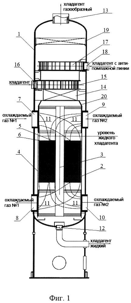Комбинированный аппарат для охлаждения газа