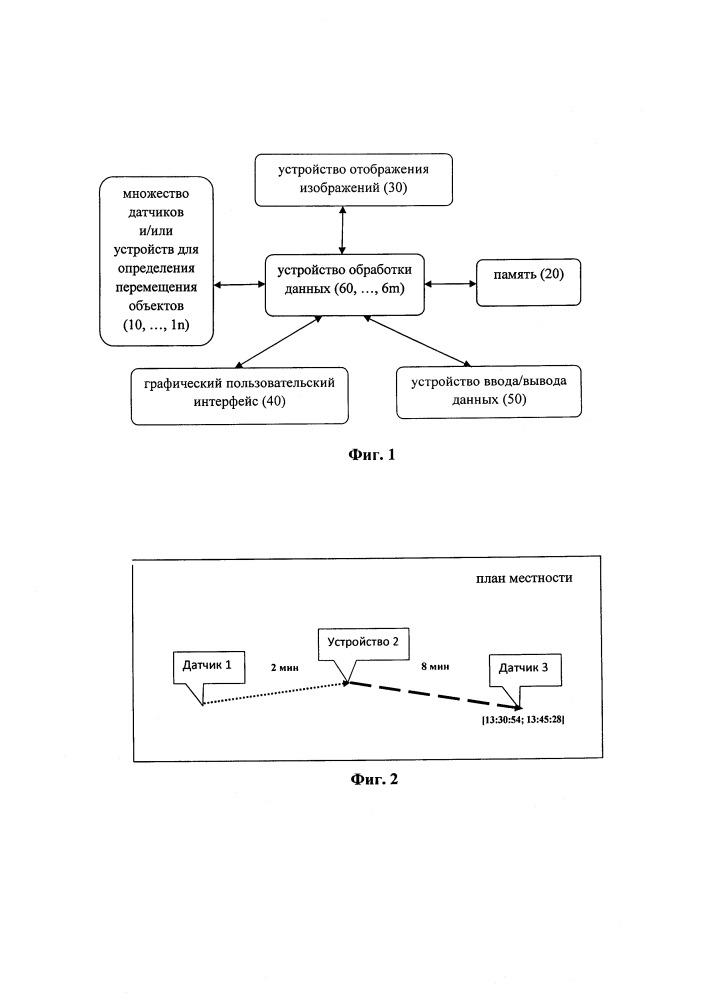 Система и способ отображения схемы перемещения объектов