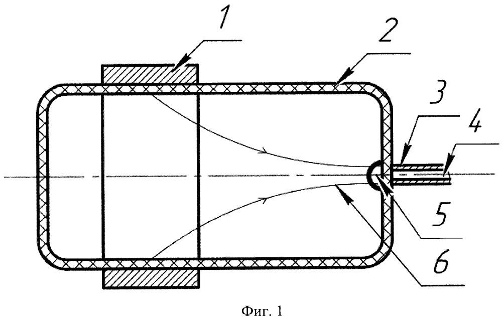 Безлинзовый способ ввода излучения тлеющего разряда в оптоволокно