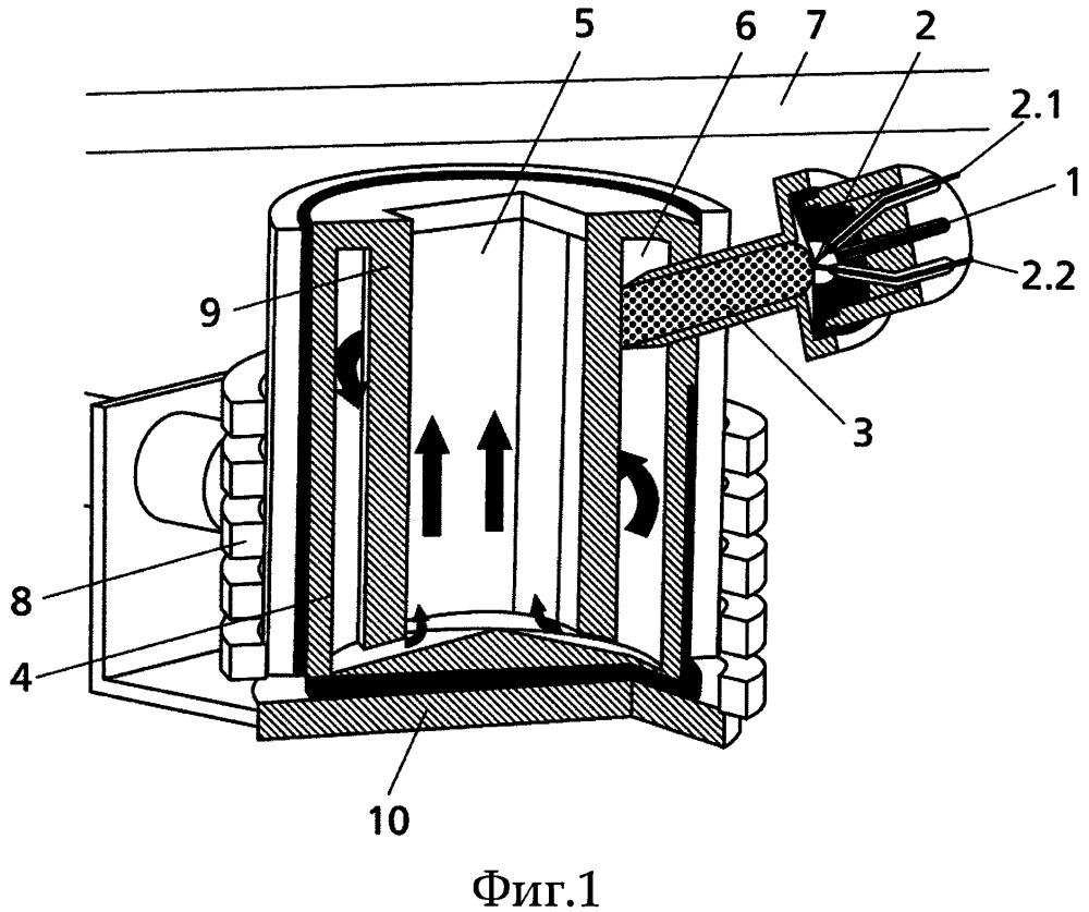Устройство для формирования покрытий на поверхностях элемента, ленточного материала или инструмента