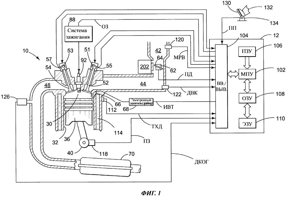 Способ и система регулирования работы дроссельного турбогенератора