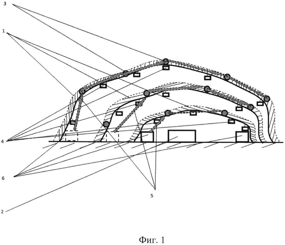 Способ маскировки объектов от много- и гиперспектральных средств разведки