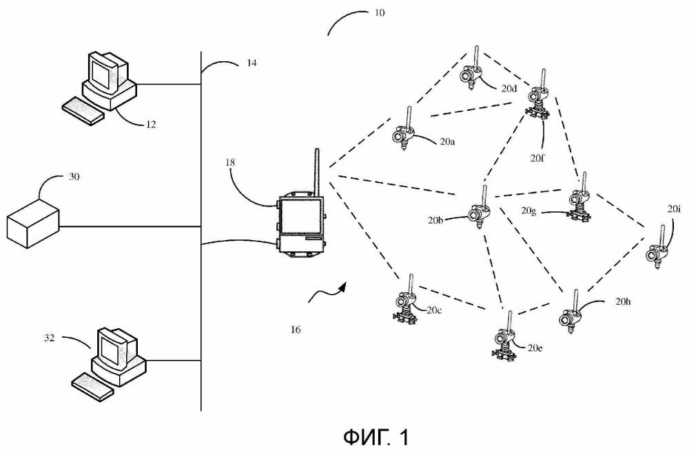 Беспроводной шлюз связи процесса с поддержкой nfc