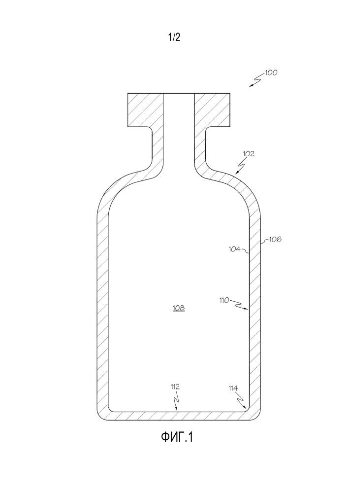 Способы для производства упрочненных и обладающих большим сроком службы стеклянных контейнеров