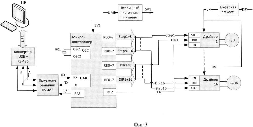 Способ потактового управления несколькими шаговыми двигателями с помощью персонального компьютера по каналу usb и устройство для его осуществления