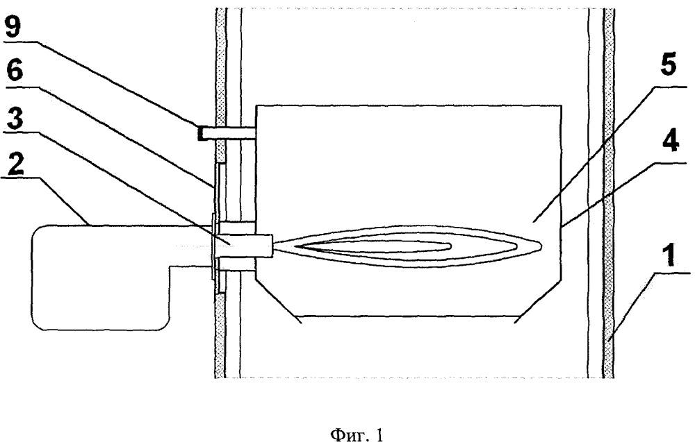 Способ нагрева газовых потоков открытым пламенем и устройство для реализации способа