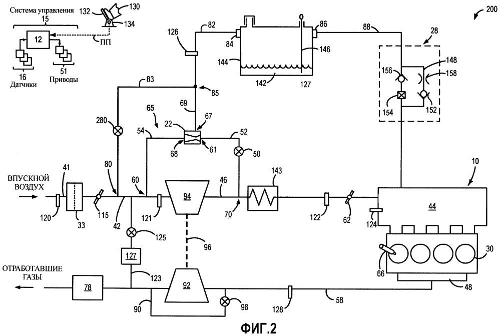 Система для вентиляции картера двигателя