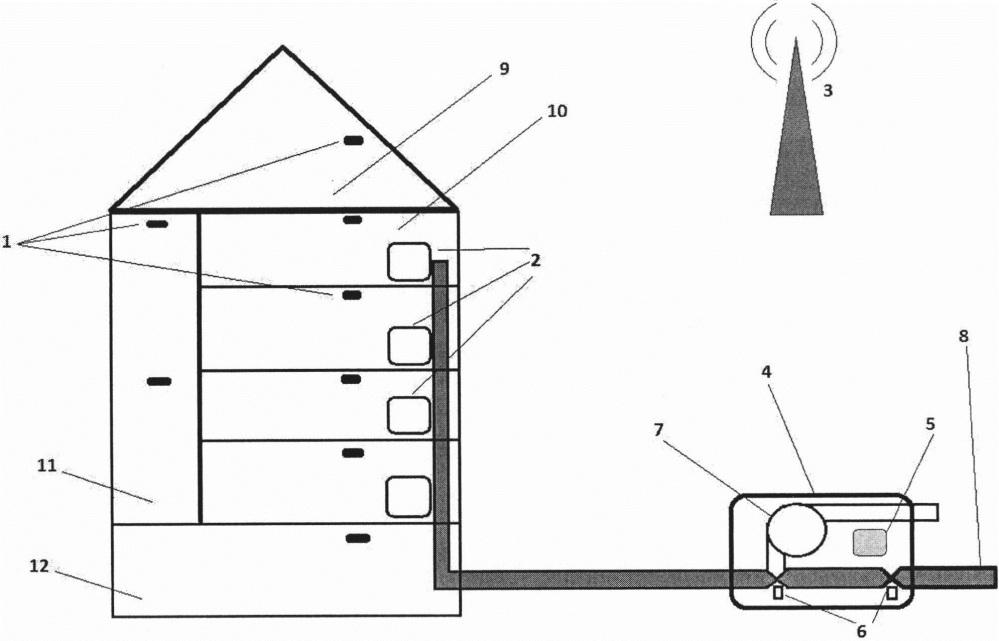 Система обеспечения безопасности многоквартирного дома от утечек бытового газа