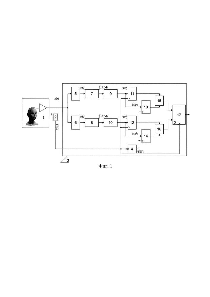 Устройство для определения в режиме реального времени степени концентрации внимания оператора при восприятии и обработке информации