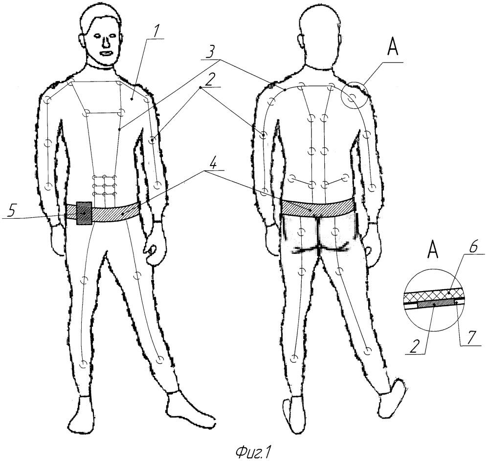 Лечебно-тренировочный электромиостимуляционный костюм