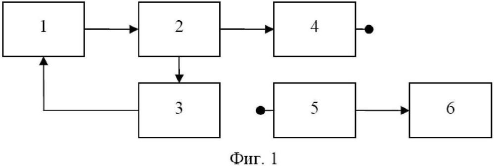 Способ беспроводной передачи электрической энергии высокой частоты