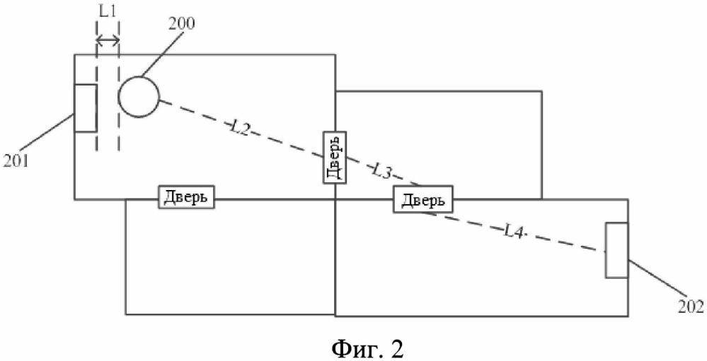 Способ зарядки и зарядное устройство робота-уборщика