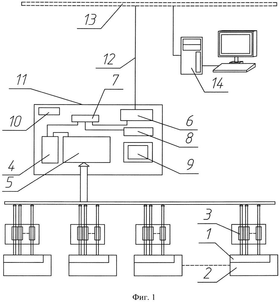 Система непрерывного контроля температуры контактов масляных выключателей