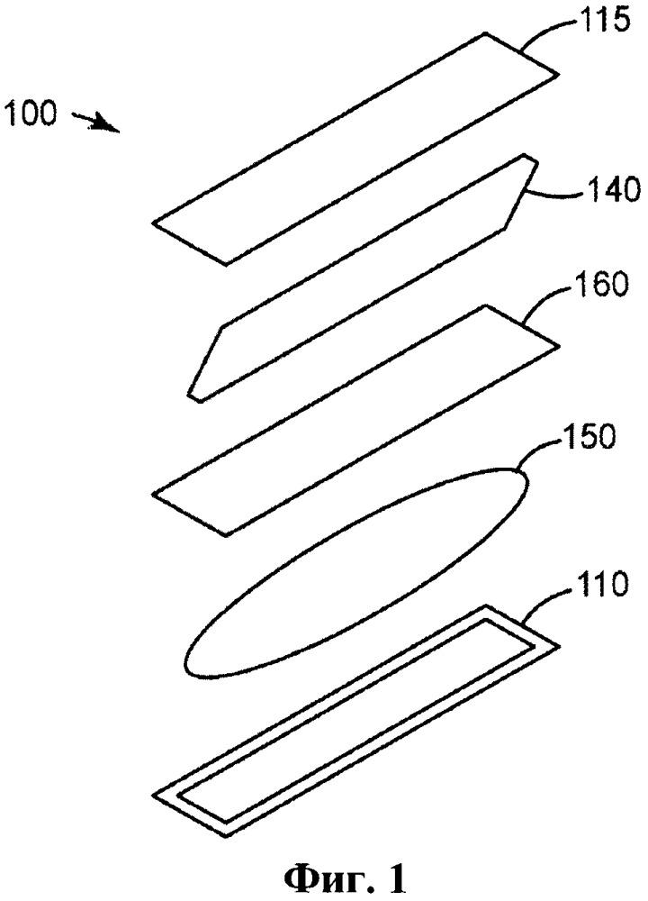 Резонаторные маркеры эллиптической формы с повышенными стабильностью частоты и коэффициентом усиления