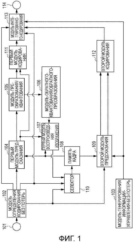 Устройство кодирования изображения, способ кодирования изображения и программа, и устройство декодирования изображения, способ декодирования изображения и программа