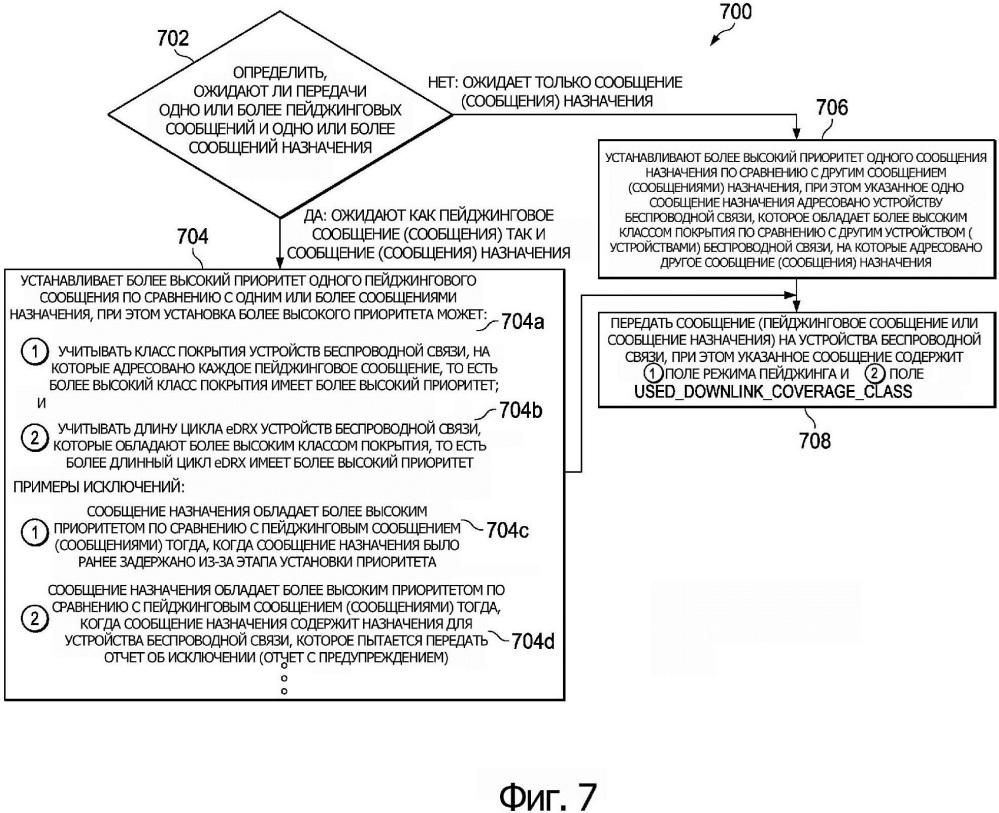 Расширение пейджинга для глобальной системы (ec-gsm) мобильной связи c расширенным покрытием
