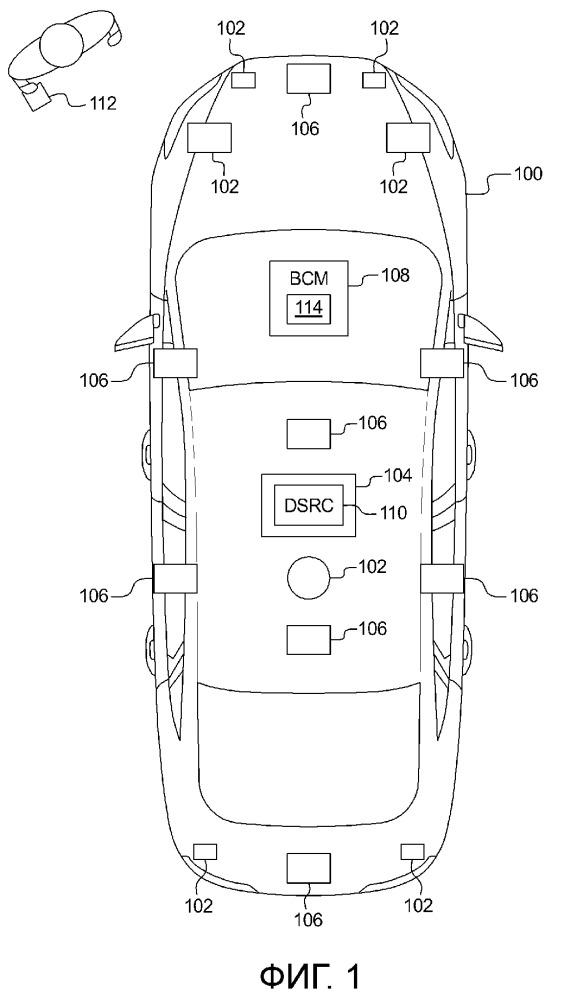 Способ определения местоположения телефона как ключа на основе обнаружения объекта, соответствующие транспортное средство и машиночитаемый носитель