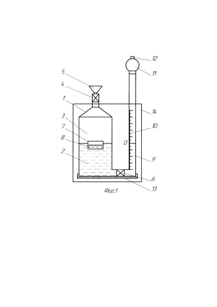 Устройство для измерения биохимического поглощения кислорода из воздуха загрязненной водной средой