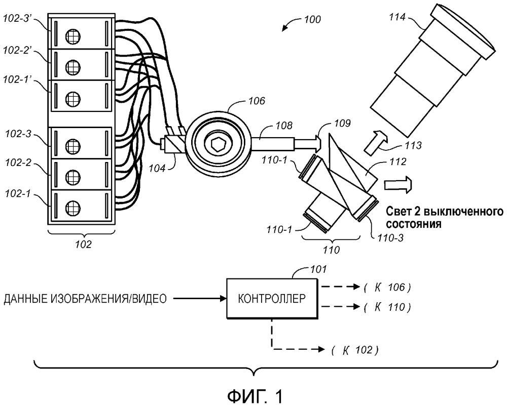 Одно- и многомодуляторные проекционные системы с глобальным регулированием яркости